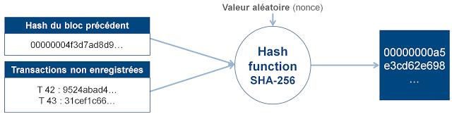 6- Hash